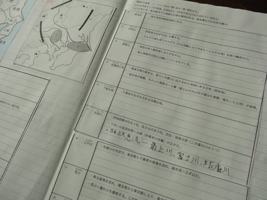 中学受験 まとめノート