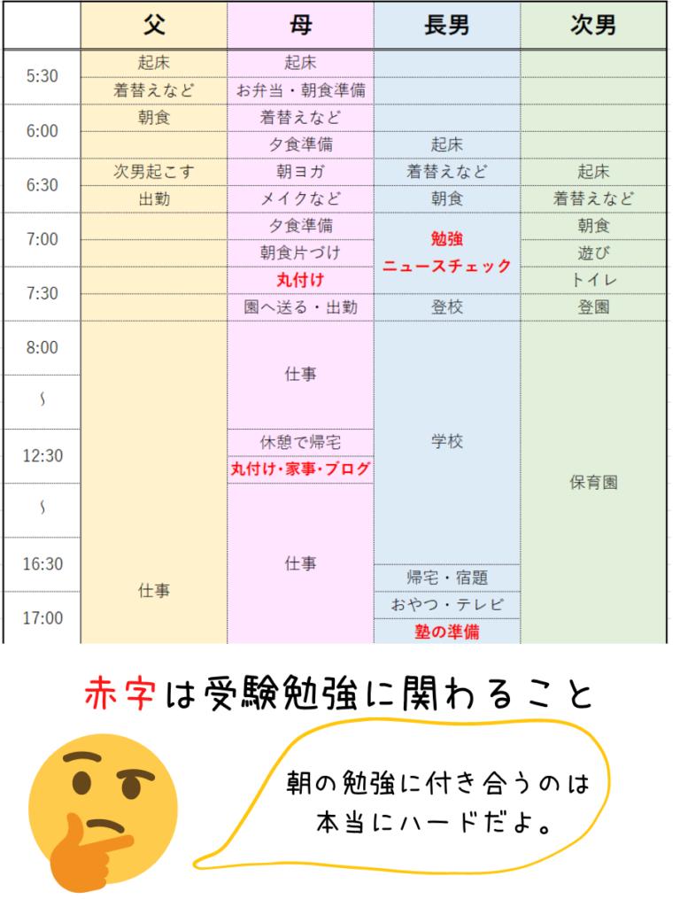 タイムスケジュール朝